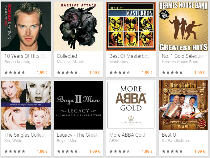 Google Play Music Greatest Hits Aktion
